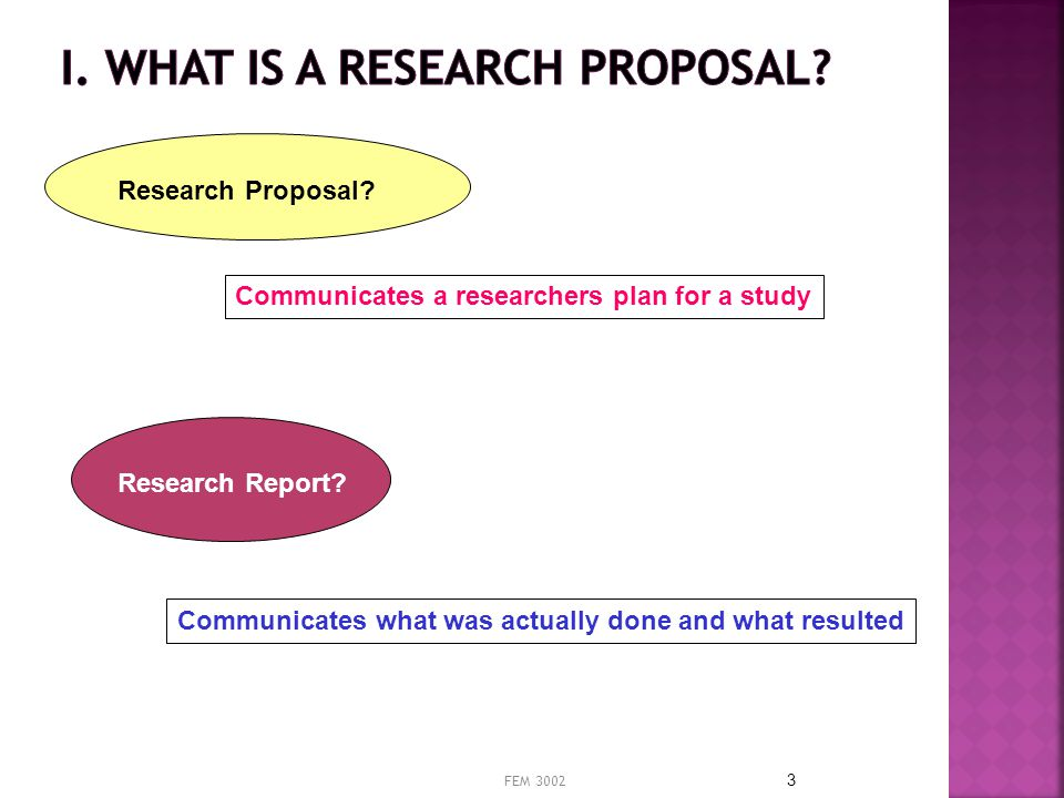 Types Of Research Proposal  Custom Dissertations For A Marks