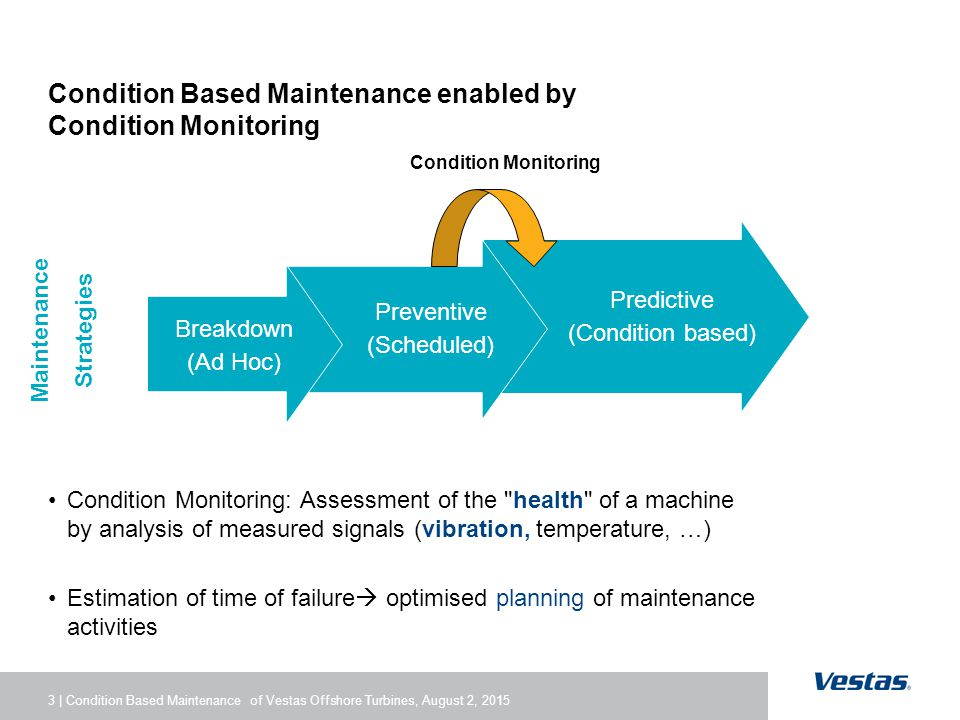3 | Condition Based Maintenance of Vestas Offshore Turbines, August 2, 2015 Condition Based Maintenance enabled by Condition Monitoring Condition Monitoring: Assessment of the health of a machine by analysis of measured signals (vibration, temperature, …) Estimation of time of failure  optimised planning of maintenance activities Breakdown (Ad Hoc) Preventive (Scheduled) Predictive (Condition based) Maintenance Strategies Condition Monitoring