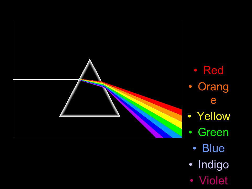 The colours of the rainbow: Red Orang e Yellow Green Blue Indigo Violet