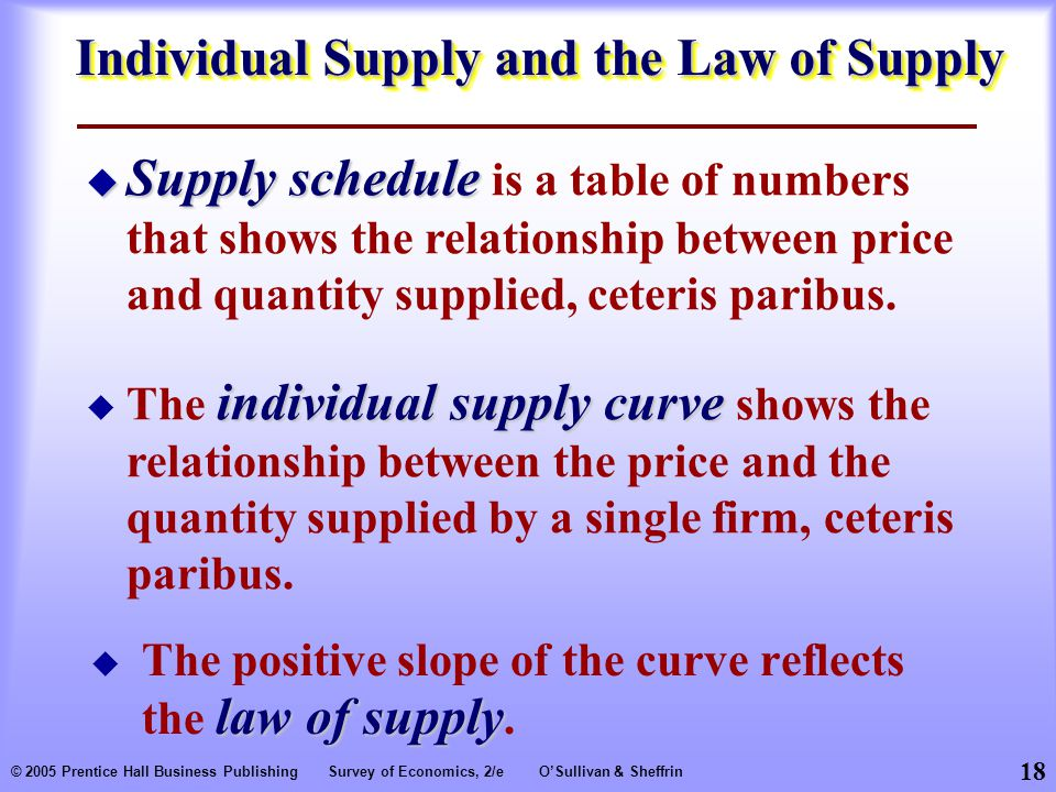 18 © 2005 Prentice Hall Business PublishingSurvey of Economics, 2/eO'Sullivan & Sheffrin Individual Supply and the Law of Supply law of supply  The positive slope of the curve reflects the law of supply.
