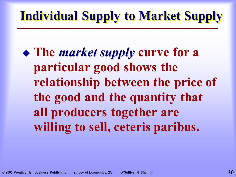 20 © 2005 Prentice Hall Business PublishingSurvey of Economics, 2/eO'Sullivan & Sheffrin Individual Supply to Market Supply market supply  The market supply curve for a particular good shows the relationship between the price of the good and the quantity that all producers together are willing to sell, ceteris paribus.
