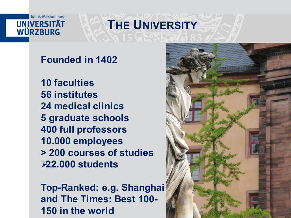 universität shanghai campus