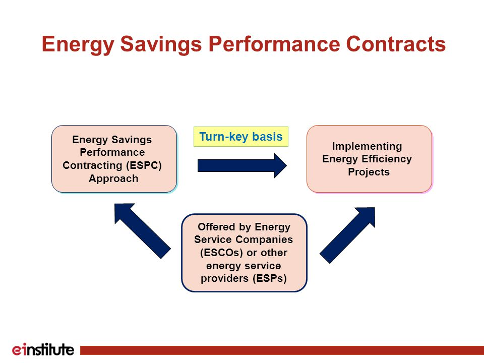 Energy Savings Performance Contracts Energy Savings Performance Contracting (ESPC) Approach Energy Savings Performance Contracting (ESPC) Approach Implementing Energy Efficiency Projects Implementing Energy Efficiency Projects Turn-key basis Offered by Energy Service Companies (ESCOs) or other energy service providers (ESPs)