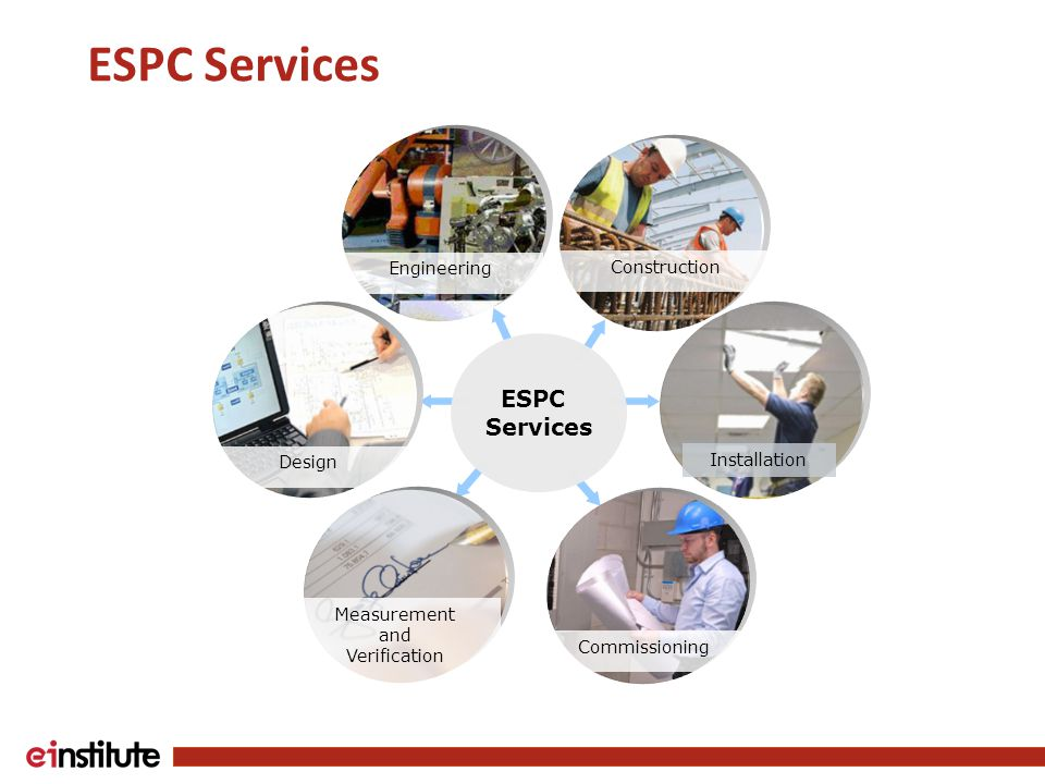ESPC Services Engineering Commissioning Construction Design Installation Measurement and Verification ESPC Services