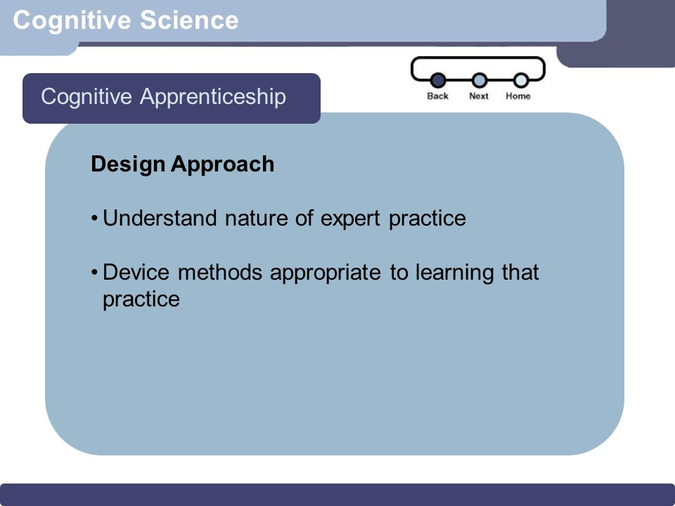 Cognitive Science Design Approach Understand nature of expert practice Device methods appropriate to learning that practice Cognitive Apprenticeship