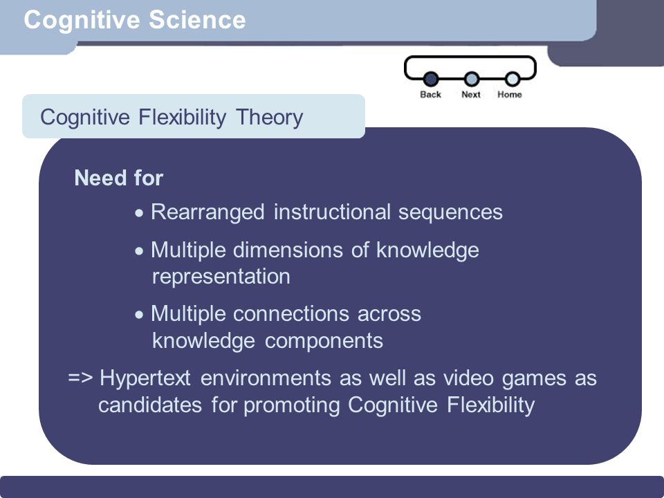 Scenario Cognitive Science Cognitive Flexibility Theory Need for  Rearranged instructional sequences  Multiple dimensions of knowledge representation  Multiple connections across knowledge components => Hypertext environments as well as video games as candidates for promoting Cognitive Flexibility