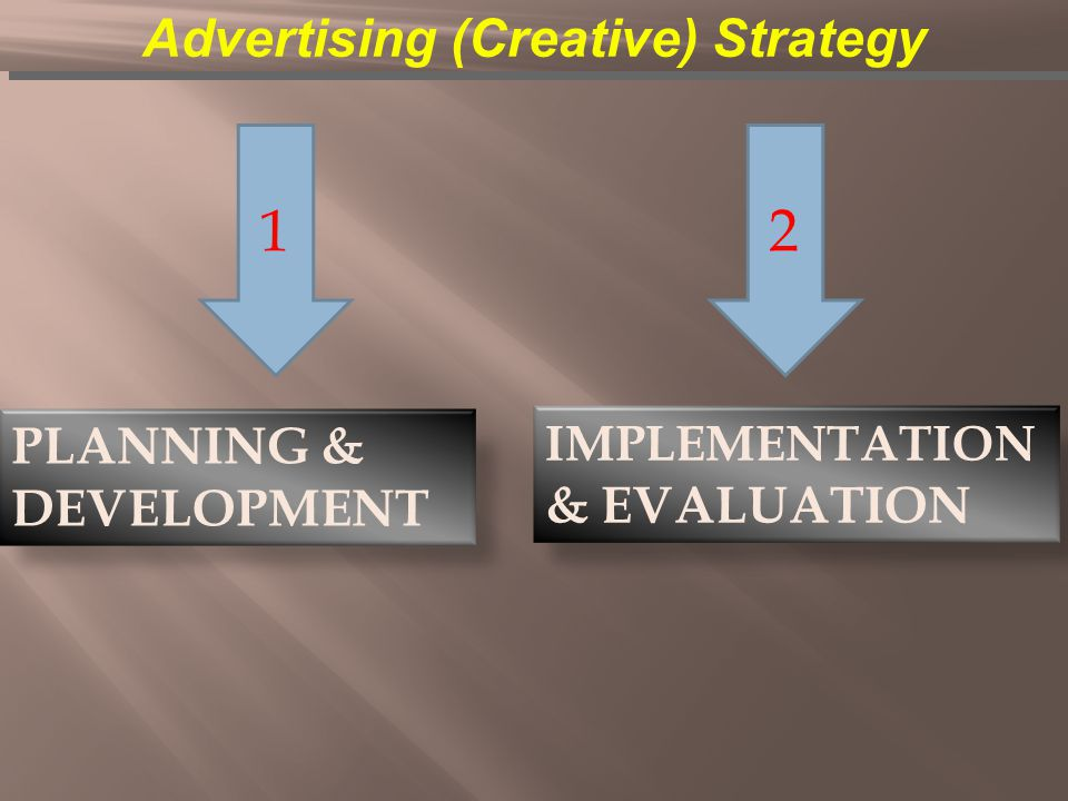Advertising (Creative) Strategy PLANNING & DEVELOPMENT IMPLEMENTATION & EVALUATION 12