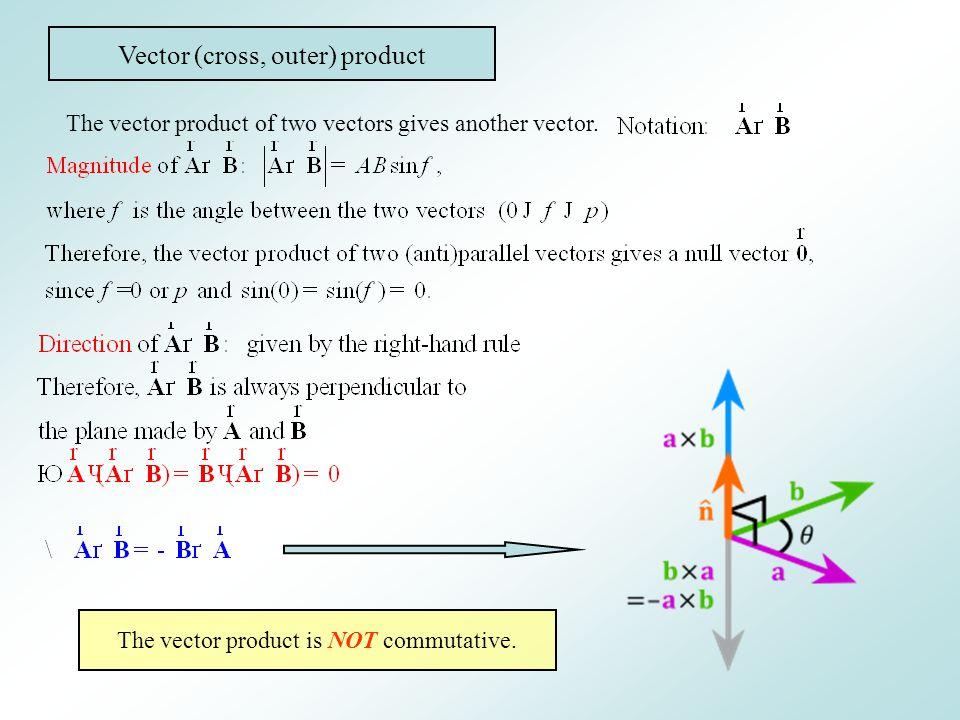 Understanding parallel vectors