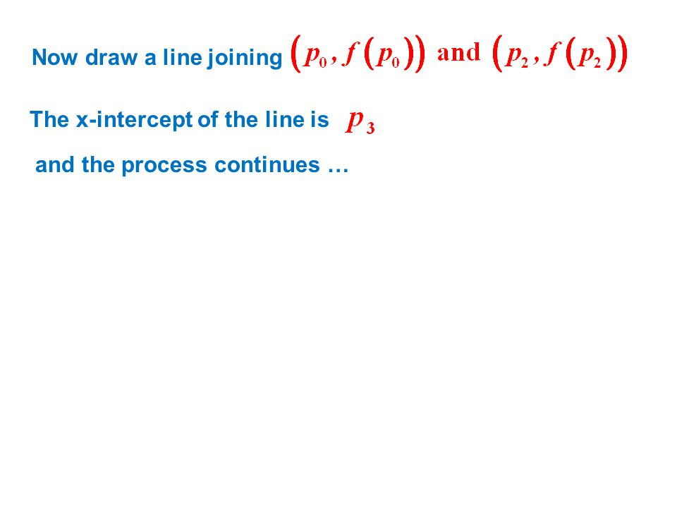 Now draw a line joining The x-intercept of the line is and the process continues …