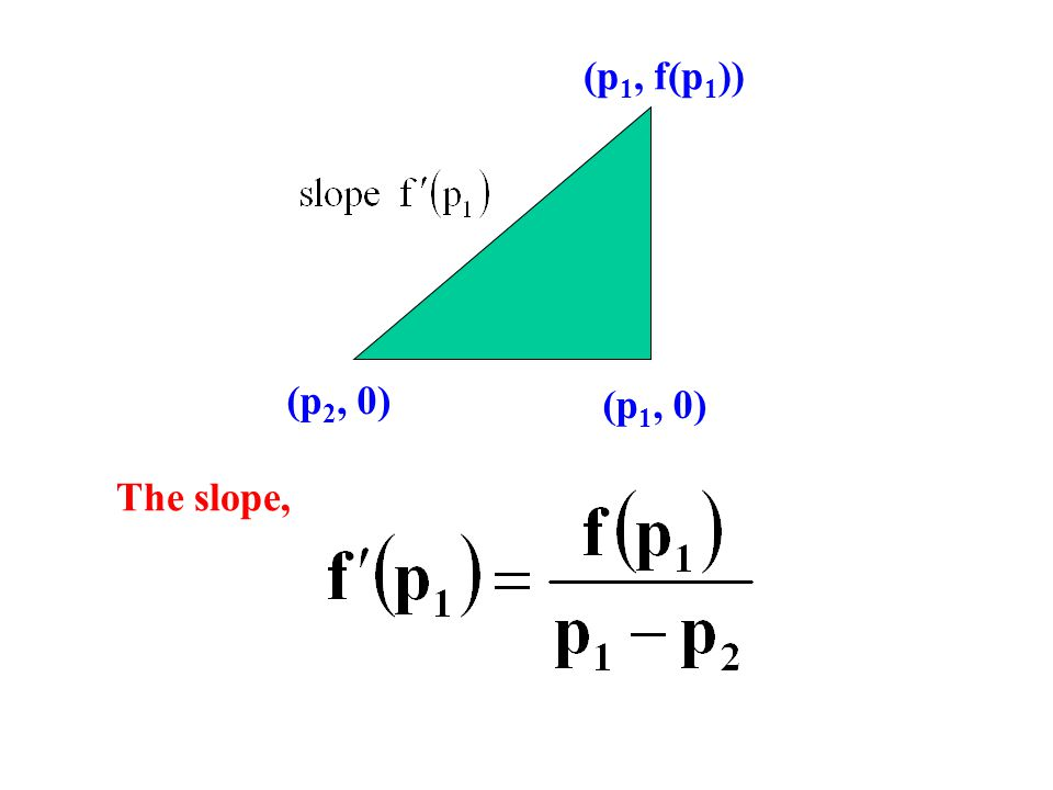 (p 2, 0) (p 1, 0) (p 1, f(p 1 )) The slope,