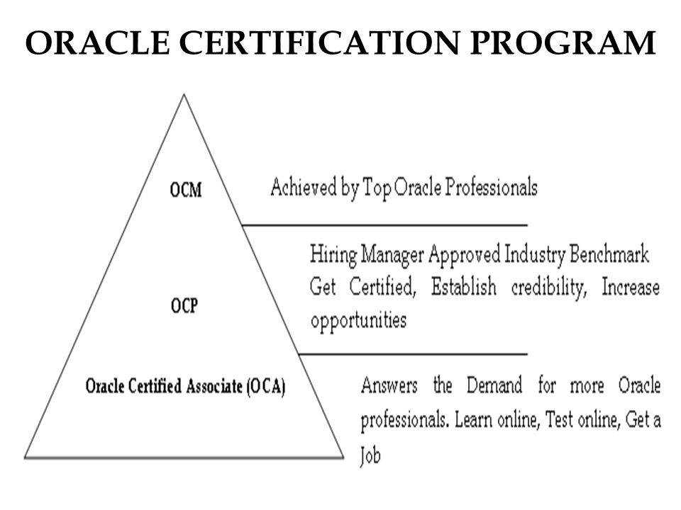 ORACLE CERTIFICATION PROGRAM