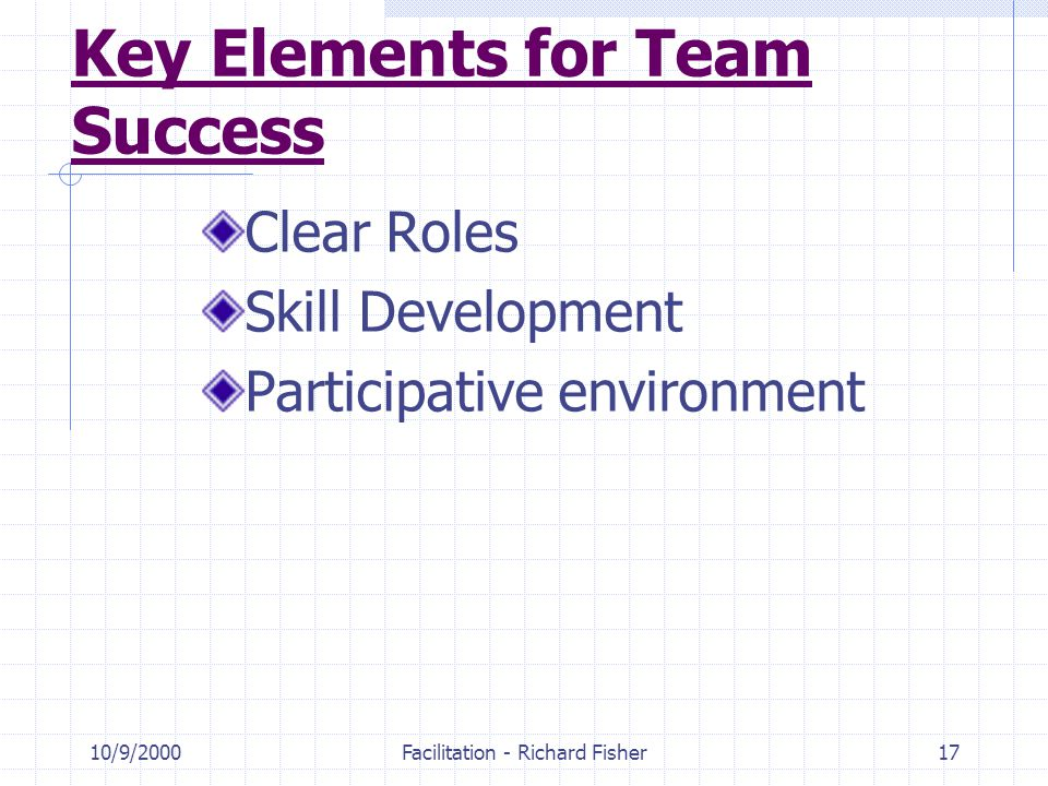 10/9/2000Facilitation - Richard Fisher17 Key Elements for Team Success Clear Roles Skill Development Participative environment