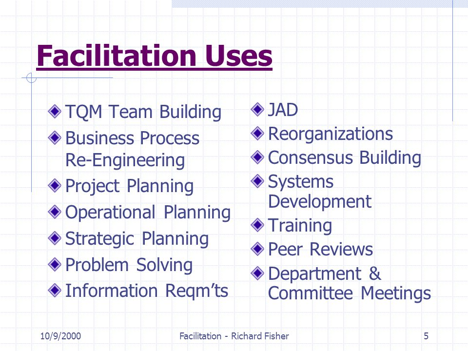10/9/2000Facilitation - Richard Fisher5 Facilitation Uses TQM Team Building Business Process Re-Engineering Project Planning Operational Planning Strategic Planning Problem Solving Information Reqm'ts JAD Reorganizations Consensus Building Systems Development Training Peer Reviews Department & Committee Meetings