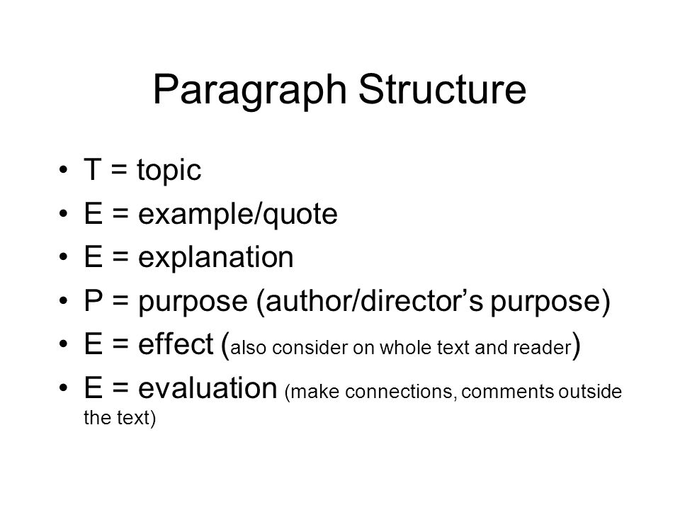 academic writing paragraph structure Improving your writing student learning service  academic writing is one of the cornerstones of university study in all disciplines, students (and their teachers) need writing to express their ideas  paragraph structure, verb tenses, or spelling and punctuation are not as they.