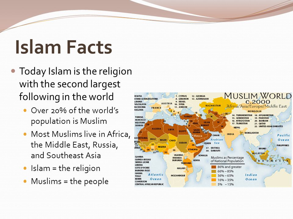World History Islam Facts Today Islam Is The Religion With The - Most population religion in the world