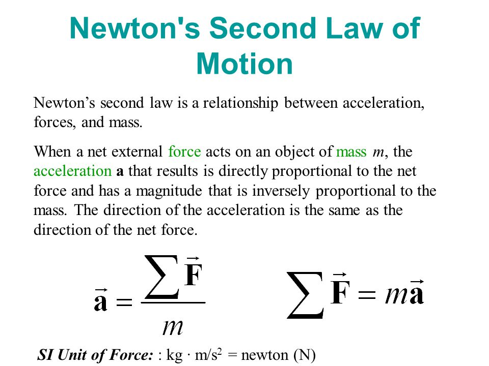 Newton s Second Law of Motion Newton's second law is a relationship between acceleration, forces, and mass.