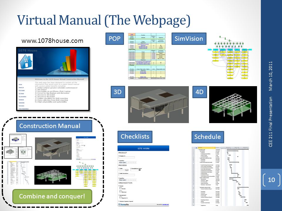 Virtual Manual (The Webpage) 10 POP 3D4D SimVision Checklists Schedule Construction Manual Combine and conquer.