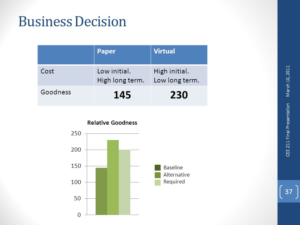 Business Decision 37 PaperVirtual CostLow initial.