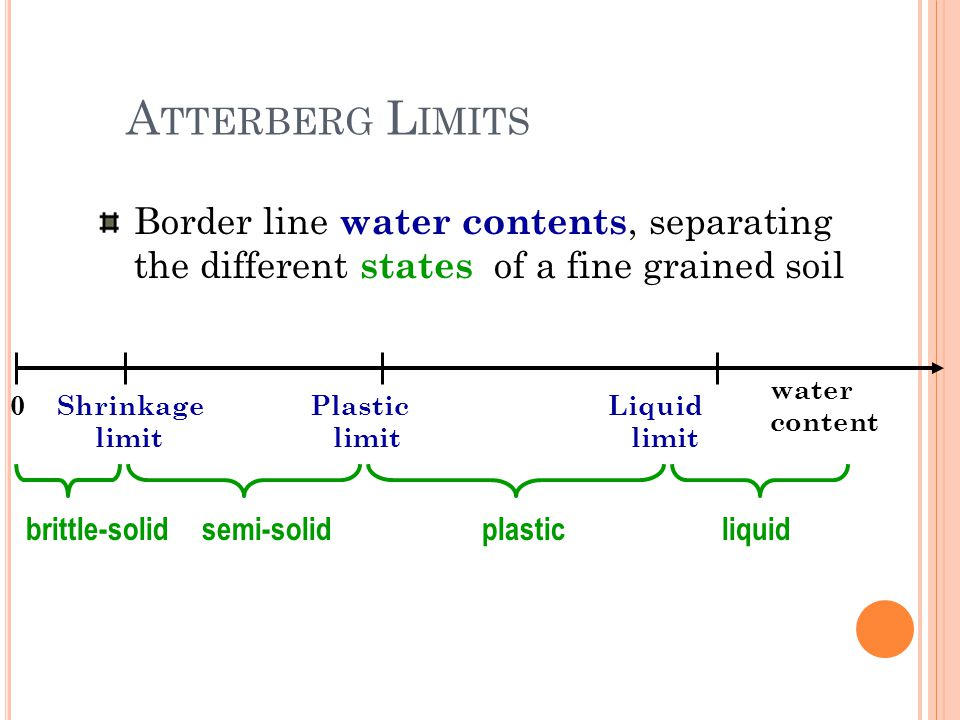 13 A TTERBERG L IMITS Border line water contents, separating the different states of a fine grained soil Liquid limit Shrinkage limit Plastic limit 0 water content liquidsemi-solidbrittle-solidplastic