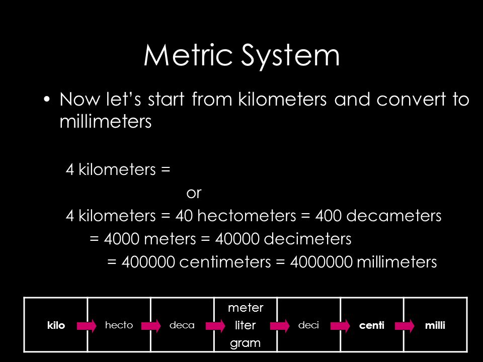 Metric System Now let's start from kilometers and convert to millimeters 4 kilometers = or 4 kilometers = 40 hectometers = 400 decameters = 4000 meters = decimeters = centimeters = millimeters kilo hectodeca meter liter gram deci centimilli