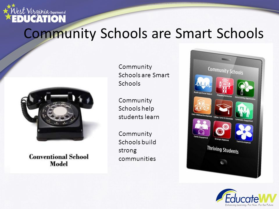 Community Schools are Smart Schools Community Schools help students learn Community Schools build strong communities