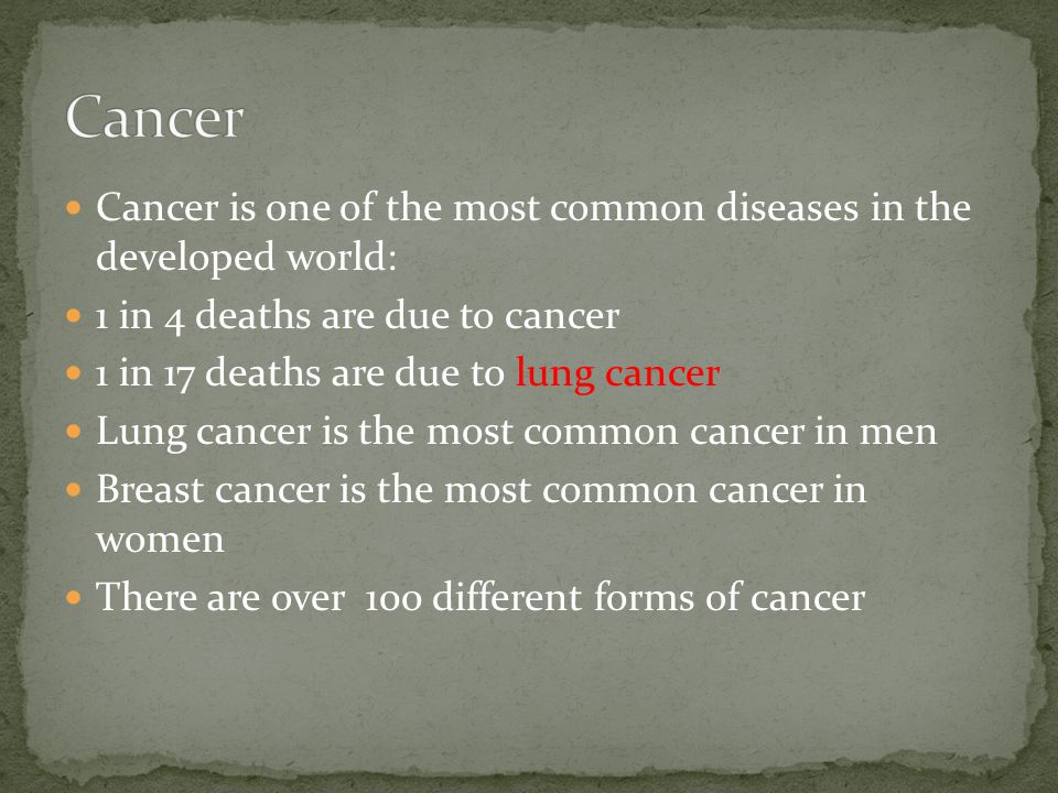 Cancer is one of the most common diseases in the developed world: 1 in 4 deaths are due to cancer 1 in 17 deaths are due to lung cancer Lung cancer is the most common cancer in men Breast cancer is the most common cancer in women There are over 100 different forms of cancer