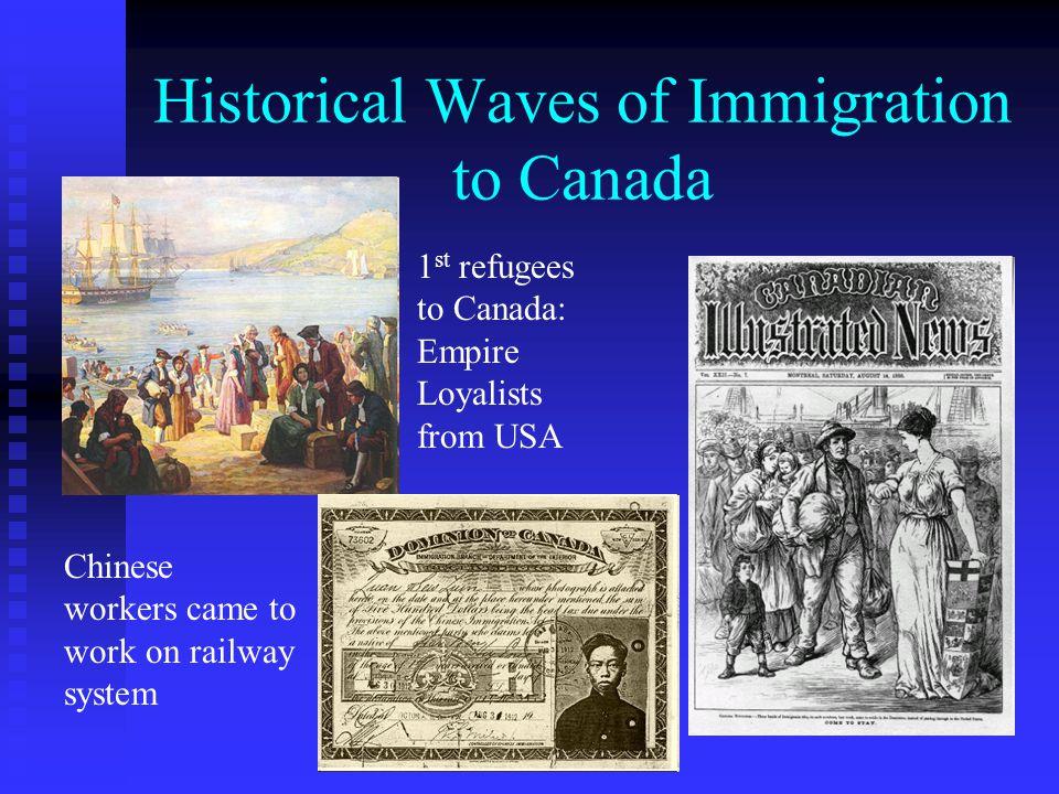 Uscis Immigrant Petition