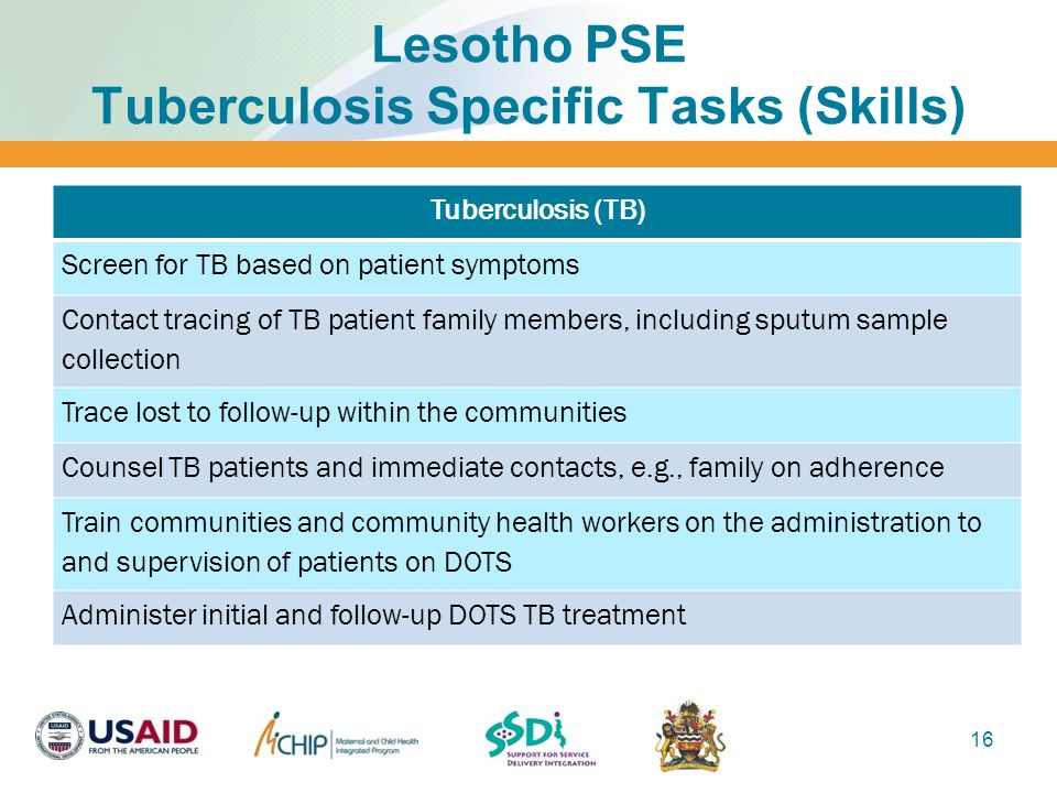 Lesotho PSE Tuberculosis Specific Tasks (Skills) Tuberculosis (TB) Screen for TB based on patient symptoms Contact tracing of TB patient family members, including sputum sample collection Trace lost to follow-up within the communities Counsel TB patients and immediate contacts, e.g., family on adherence Train communities and community health workers on the administration to and supervision of patients on DOTS Administer initial and follow-up DOTS TB treatment 16