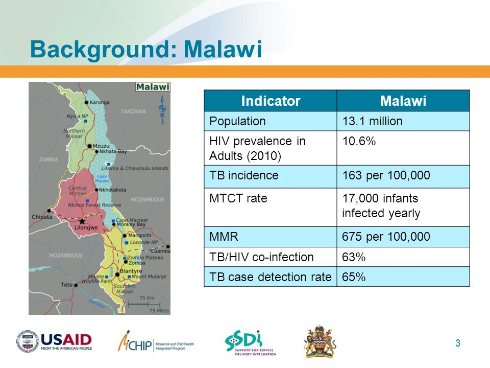 Background: Malawi IndicatorMalawi Population13.1 million HIV prevalence in Adults (2010) 10.6% TB incidence163 per 100,000 MTCT rate17,000 infants infected yearly MMR675 per 100,000 TB/HIV co-infection63% TB case detection rate65% 3