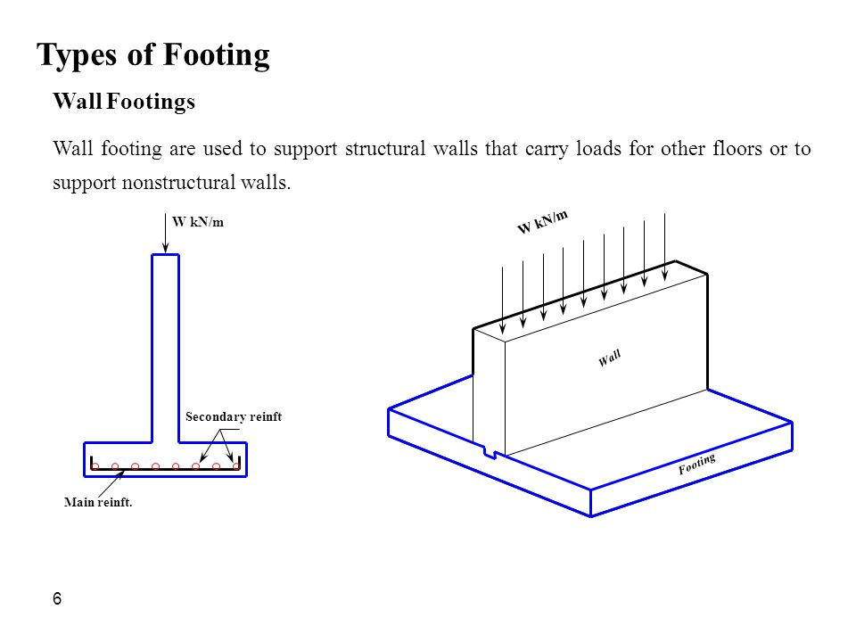 Concrete Foundation Wall Design Example The { Concrete Retaining