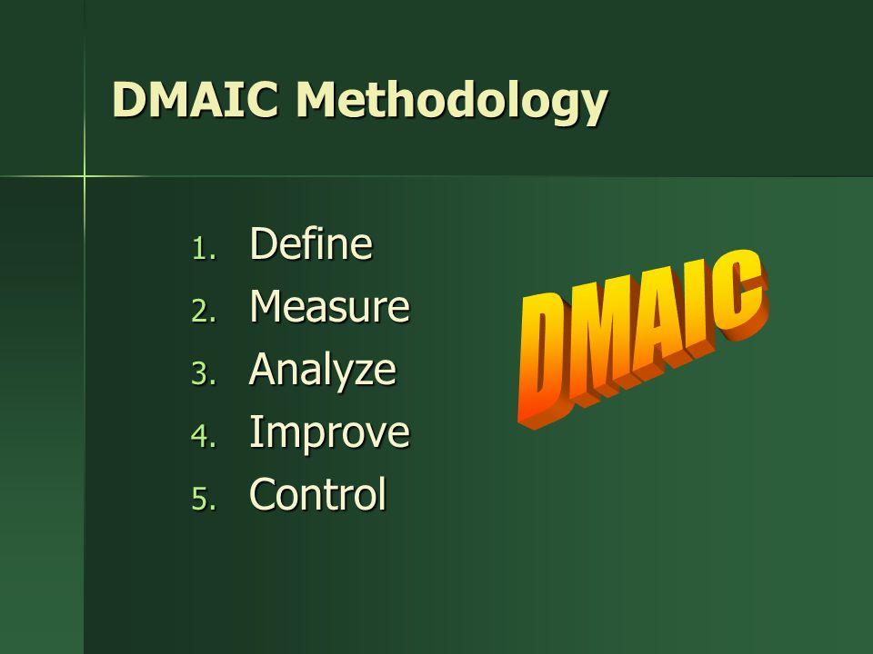 DMAIC Methodology 1. Define 2. Measure 3. Analyze 4. Improve 5. Control