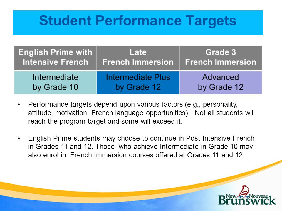 Student Performance Targets Performance targets depend upon various factors (e.g., personality, attitude, motivation, French language opportunities).