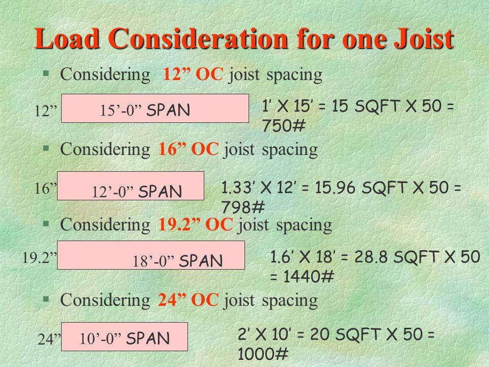 """Framing Spacing Practices §Code based, acceptance varies §Spacing Options l 12"""" OC l 16"""" OC l 19.2"""" OC l 24"""" OC Common Spacing"""