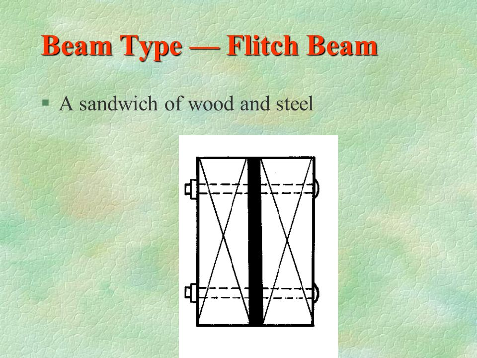 """Beam Type — Box or Plywood Beam §2x @ 12"""" or 16"""" structure with plywood skin §Designed by architect or engineer"""
