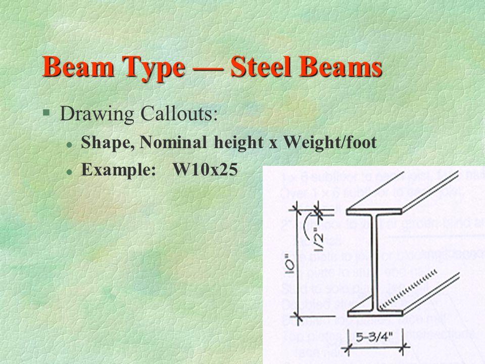 Beam Type — Steel Beams §S shape (American Standard shape) l Often called an I-beam §W & M shapes l Wide flange design §C shape §Channel shape S-- I S