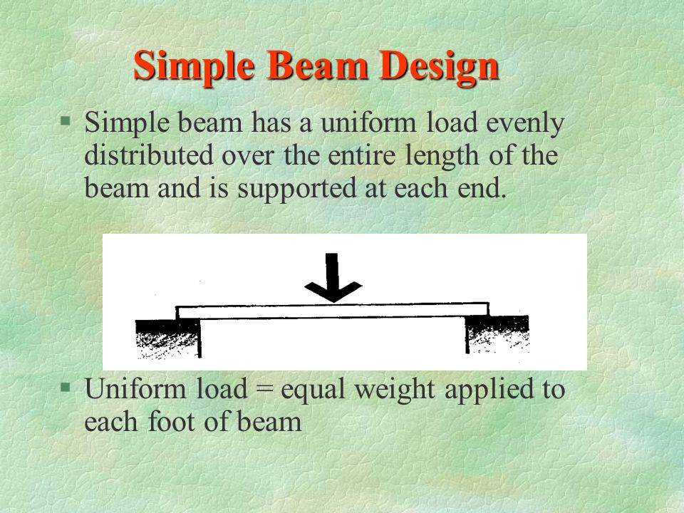 Calculating the Reactions of a Beam  Total load on beam should equal reaction loads: 25 x 900 = 22500#  R1 = 15/2 x 900# = 6750#  R2 = 10/2 x 900#