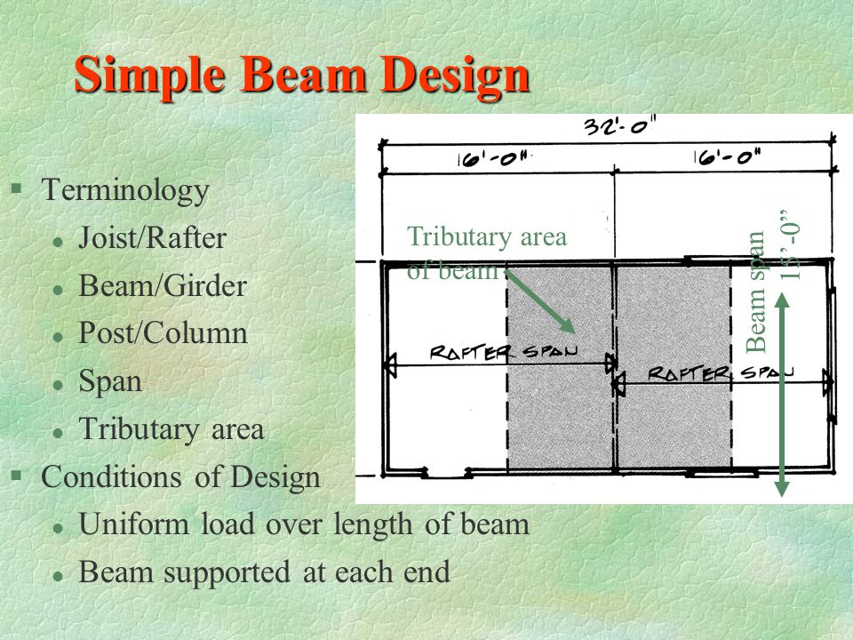 Simple Beam Design §Simple beam has a uniform load evenly distributed over the entire length of the beam and is supported at each end. §Uniform load =