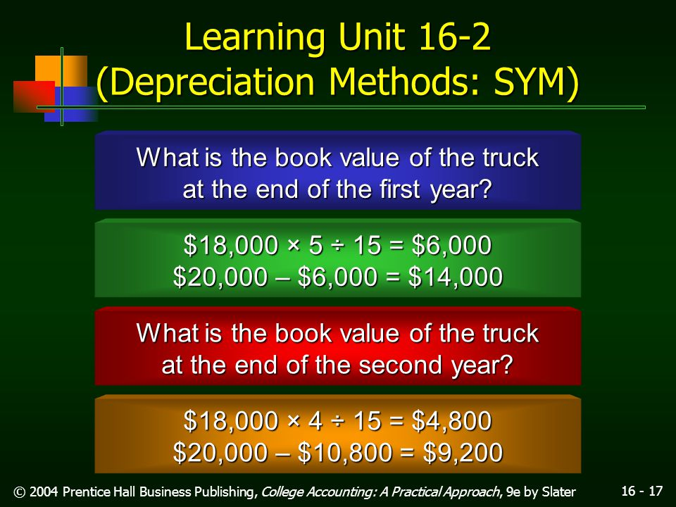 © 2004 Prentice Hall Business Publishing, College Accounting: A Practical Approach, 9e by Slater Learning Unit 16-2 (Depreciation Methods: SYM) The sum-of-the -years'-digits method formula follows: D is the Denominator = Sum of the year's digits divided by two = [N(N + 1) ÷ 2] N is the numerator = Number of years of life remaining