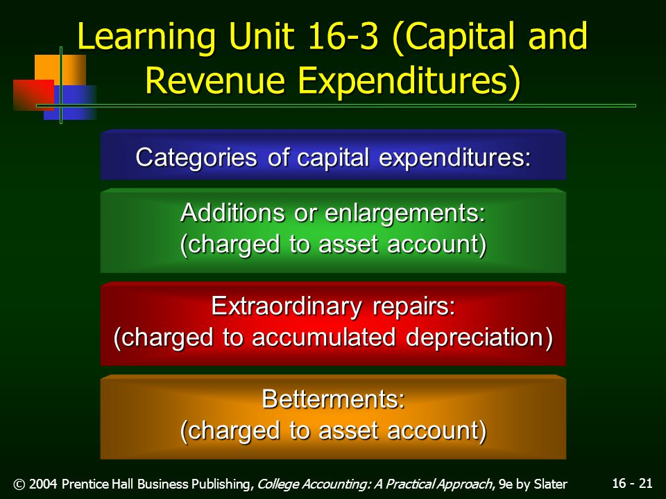 © 2004 Prentice Hall Business Publishing, College Accounting: A Practical Approach, 9e by Slater Explaining the difference between capital expenditures and revenue expenditures.