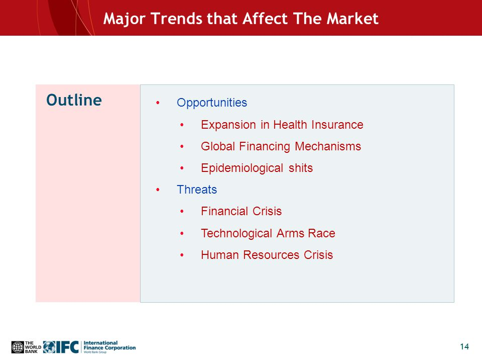 14 Major Trends that Affect The Market Opportunities Expansion in Health Insurance Global Financing Mechanisms Epidemiological shits Threats Financial Crisis Technological Arms Race Human Resources Crisis Outline