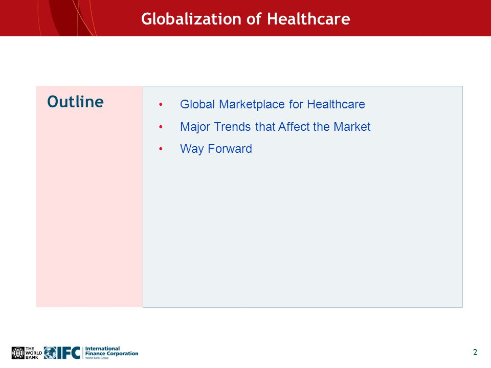 22 Globalization of Healthcare Global Marketplace for Healthcare Major Trends that Affect the Market Way Forward Outline