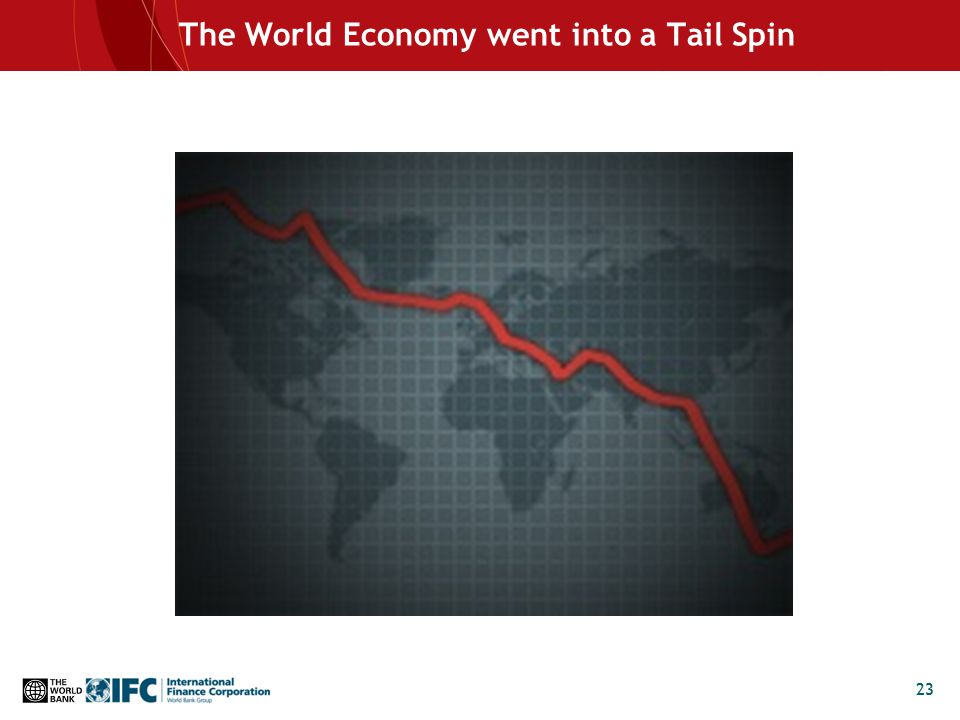 23 The World Economy went into a Tail Spin