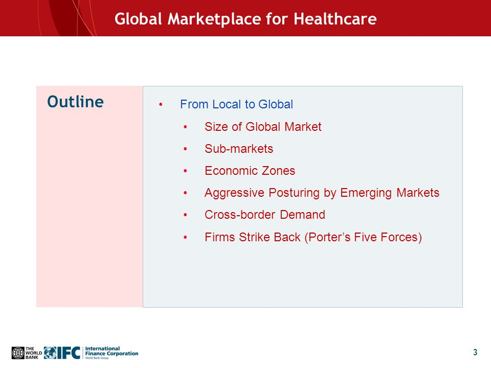 33 Global Marketplace for Healthcare From Local to Global Size of Global Market Sub-markets Economic Zones Aggressive Posturing by Emerging Markets Cross-border Demand Firms Strike Back (Porter's Five Forces) Outline