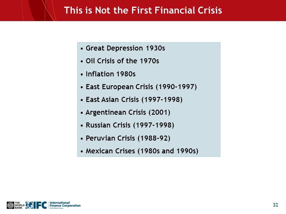 32 This is Not the First Financial Crisis Great Depression 1930s Oil Crisis of the 1970s Inflation 1980s East European Crisis ( ) East Asian Crisis ( ) Argentinean Crisis (2001) Russian Crisis ( ) Peruvian Crisis ( ) Mexican Crises (1980s and 1990s)