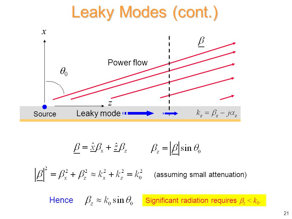 Hence Leaky Modes (cont.) (assuming small attenuation) Significant radiation requires  z < k 0.