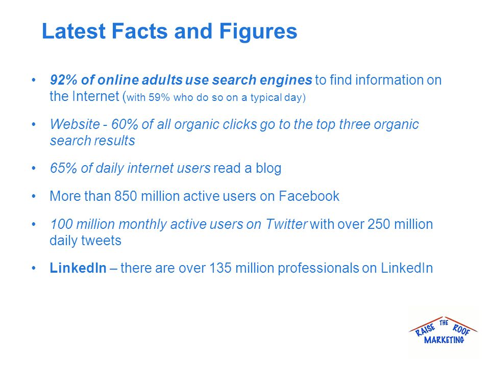 Latest Facts and Figures 92% of online adults use search engines to find information on the Internet ( with 59% who do so on a typical day) Website - 60% of all organic clicks go to the top three organic search results 65% of daily internet users read a blog More than 850 million active users on Facebook 100 million monthly active users on Twitter with over 250 million daily tweets LinkedIn – there are over 135 million professionals on LinkedIn