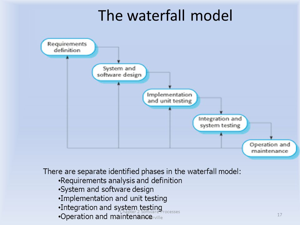 The waterfall model Chapter 2 Software Processes Sommerville 17 There are separate identified phases in the waterfall model: Requirements analysis and definition System and software design Implementation and unit testing Integration and system testing Operation and maintenance
