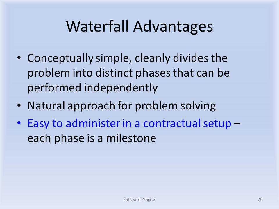 Waterfall Advantages Conceptually simple, cleanly divides the problem into distinct phases that can be performed independently Natural approach for problem solving Easy to administer in a contractual setup – each phase is a milestone Software Process20