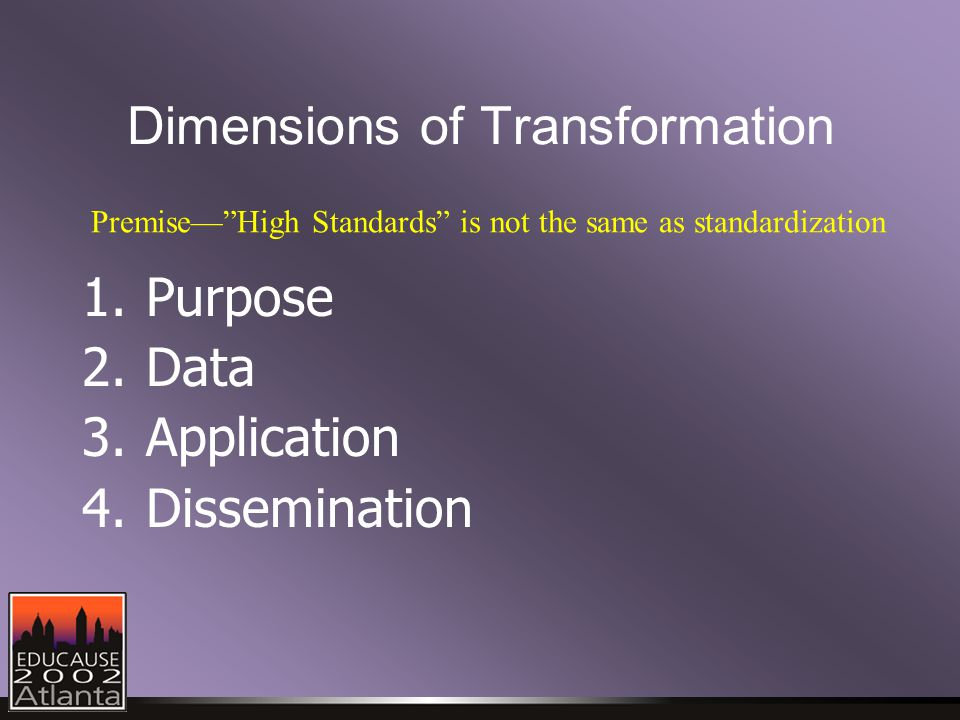 Dimensions of Transformation 1.Purpose 2.Data 3.Application 4.Dissemination Premise— High Standards is not the same as standardization