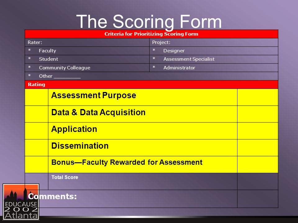 Criteria for Prioritizing Scoring Form Rater:Project: *Faculty*Designer *Student*Assessment Specialist *Community Colleague*Administrator *Other _________ Rating Assessment Purpose Data & Data Acquisition Application Dissemination Bonus—Faculty Rewarded for Assessment Total Score Comments: The Scoring Form